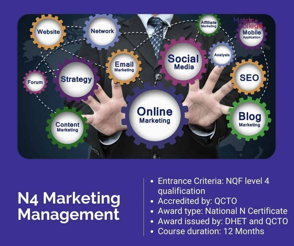 N4 Marketing Management