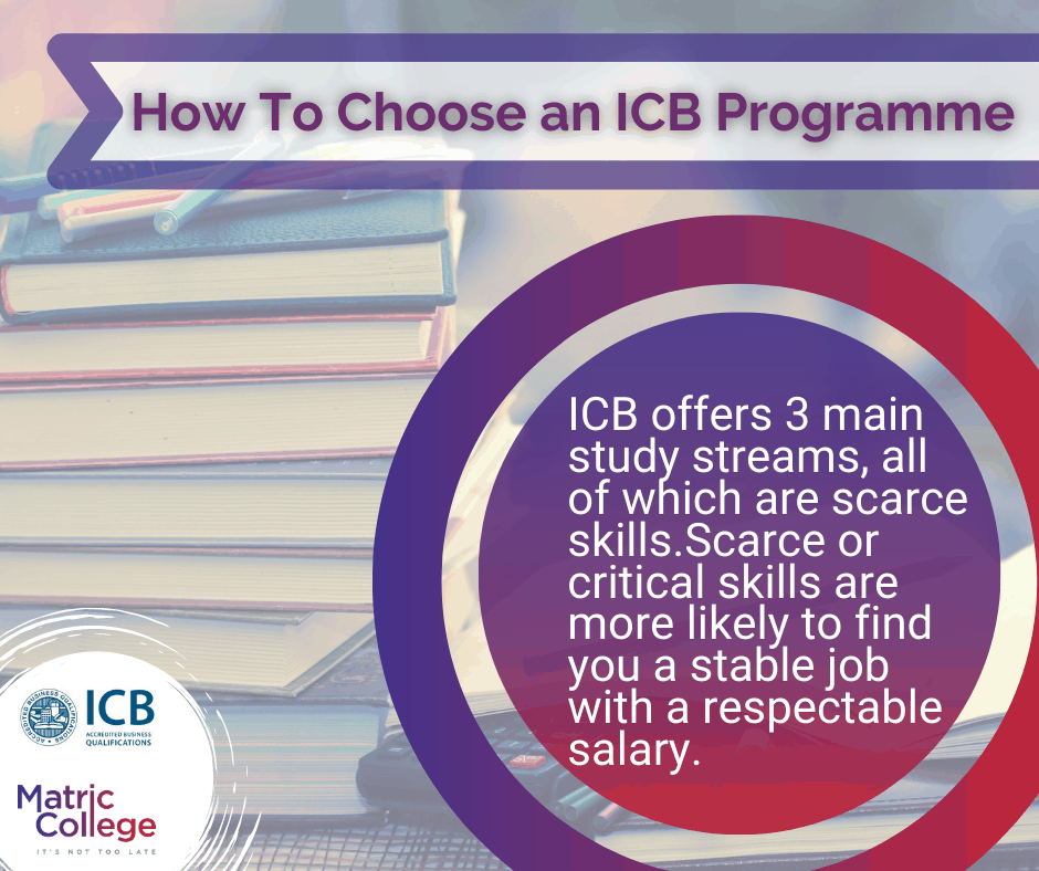 How To Choose an ICB Programme