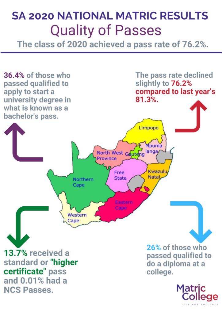 sa_2020_NATIONAL_Matric_Results
