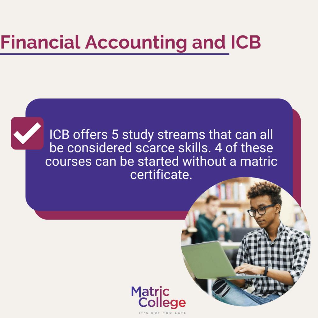 Financial Accounting and ICB
