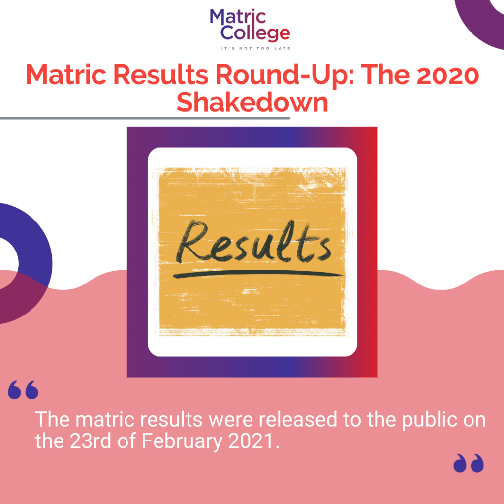 Matric Results Round-Up: The 2020 Shakedown