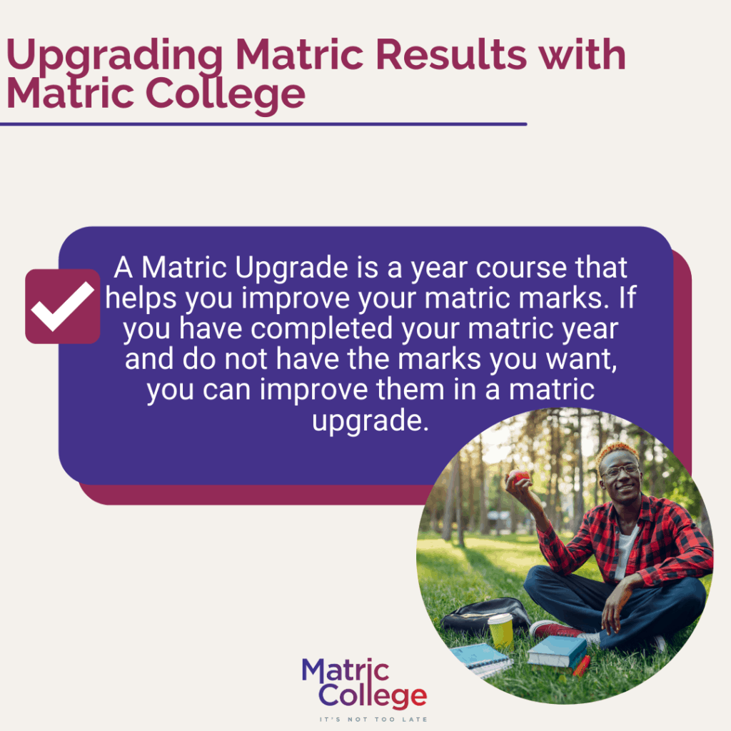 Upgrading Matric Results with Matric College